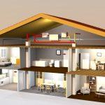 Rekuperator jako sposób na ochronę domu przed zanieczyszczeniami z zewnątrz